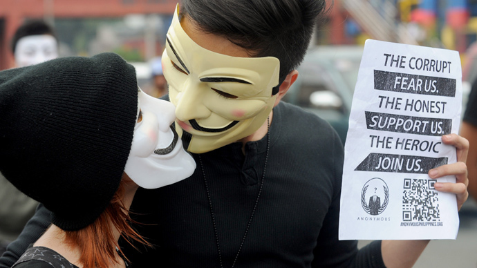 anonymous.si
